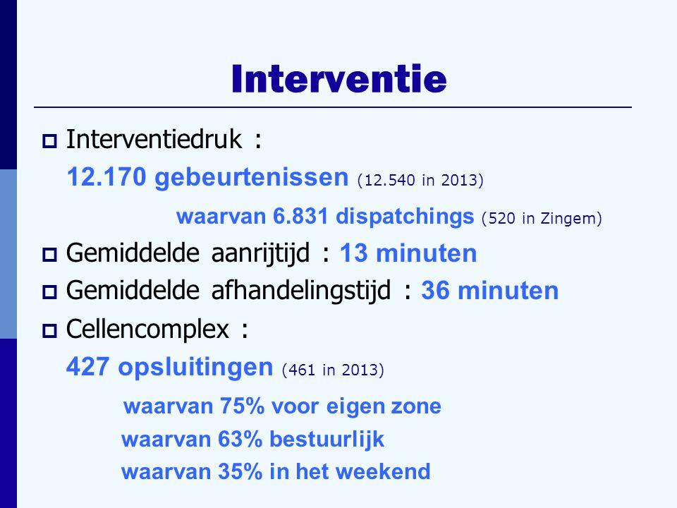  Interventiedruk : 12.170 gebeurtenissen (12.540 in 2013) waarvan 6.831 dispatchings (520 in Zingem)  Gemiddelde aanrijtijd : 13 minuten  Gemiddelde afhandelingstijd : 36 minuten  Cellencomplex : 427 opsluitingen (461 in 2013) waarvan 75% voor eigen zone waarvan 63% bestuurlijk waarvan 35% in het weekend
