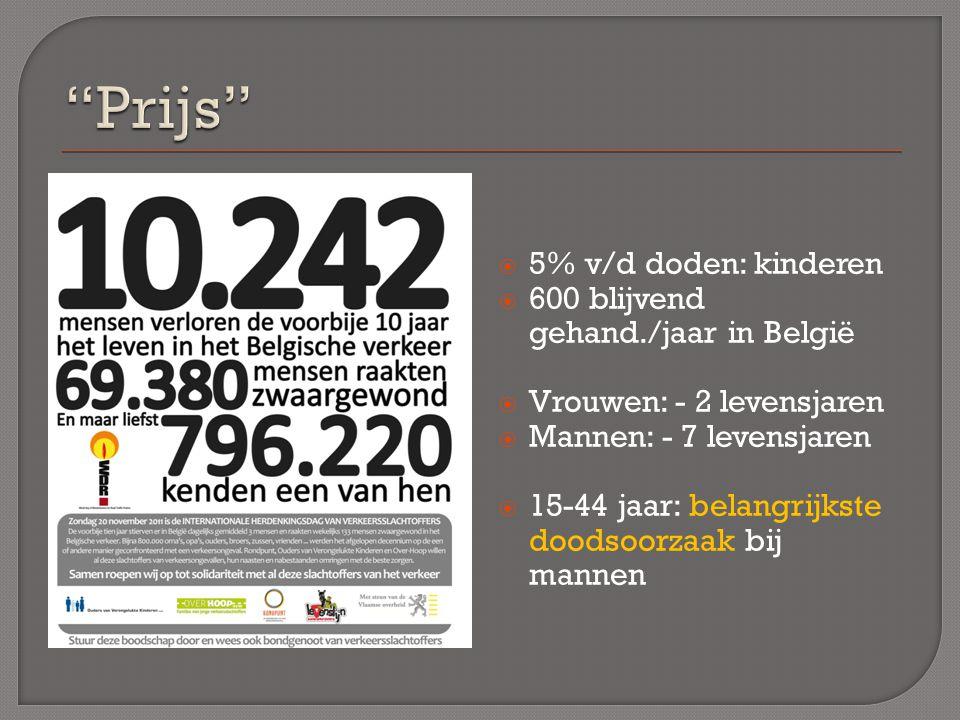  5% v/d doden: kinderen  600 blijvend gehand./jaar in België  Vrouwen: - 2 levensjaren  Mannen: - 7 levensjaren  15-44 jaar: belangrijkste doodsoorzaak bij mannen