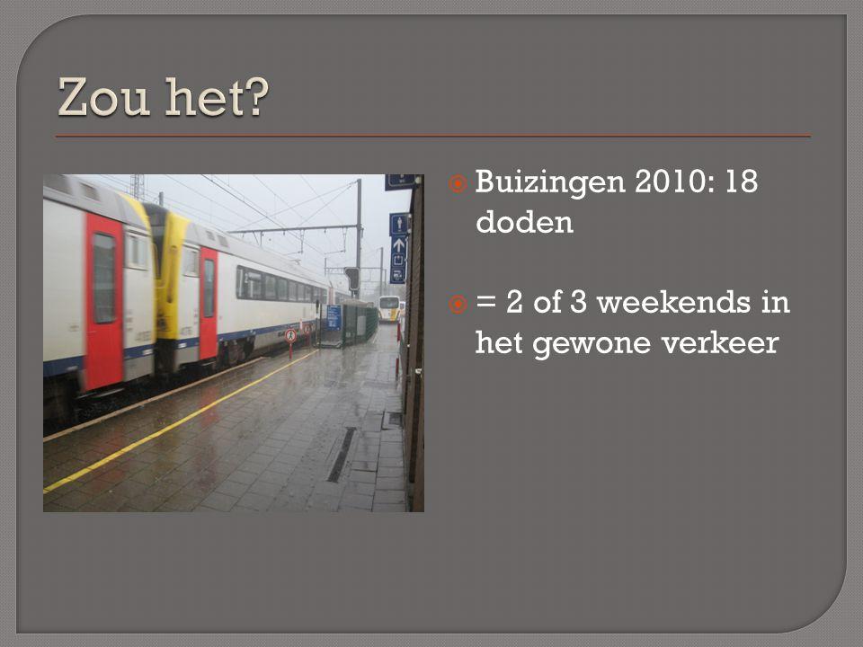  Buizingen 2010: 18 doden  = 2 of 3 weekends in het gewone verkeer