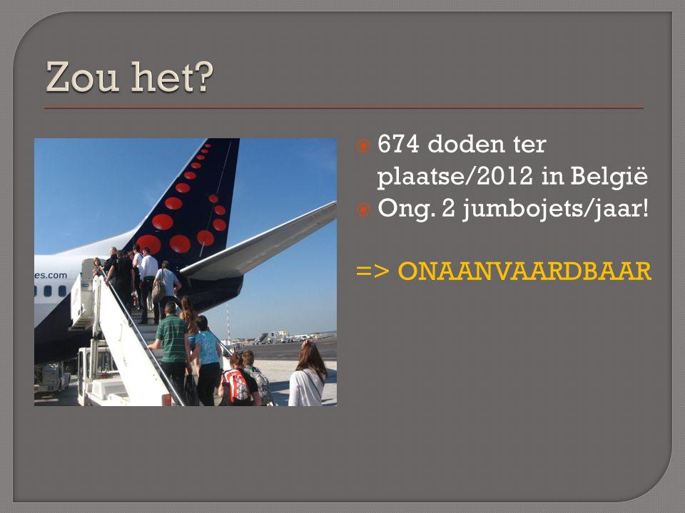  674 doden ter plaatse/2012 in België  Ong. 2 jumbojets/jaar! => ONAANVAARDBAAR