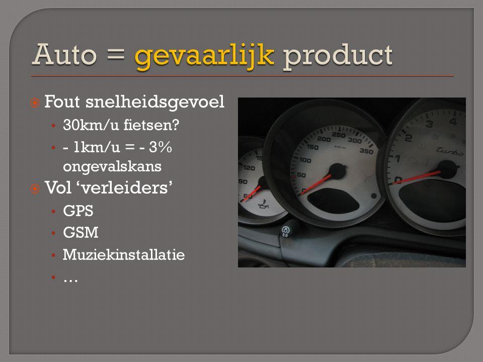  Fout snelheidsgevoel 30km/u fietsen? - 1km/u = - 3% ongevalskans  Vol 'verleiders' GPS GSM Muziekinstallatie …