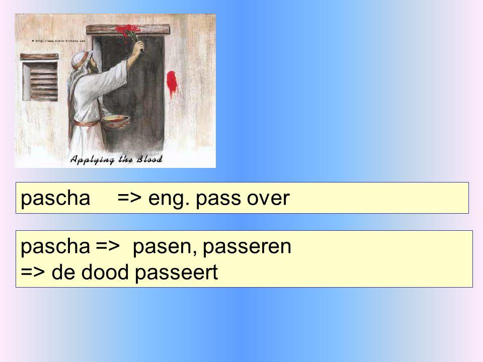 pascha=> eng. pass over pascha => pasen, passeren => de dood passeert
