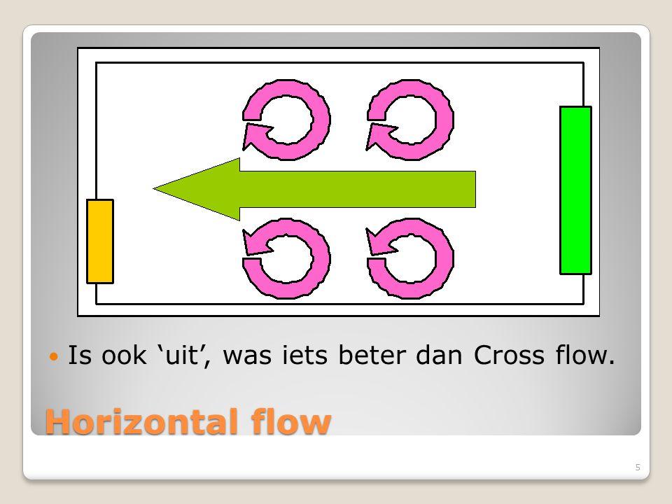 Horizontal flow Is ook 'uit', was iets beter dan Cross flow. 5