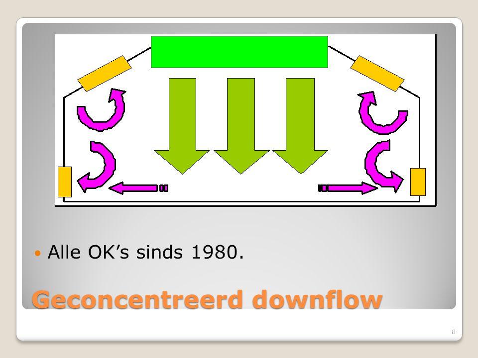 Geconcentreerd downflow Alle OK's sinds 1980. 8