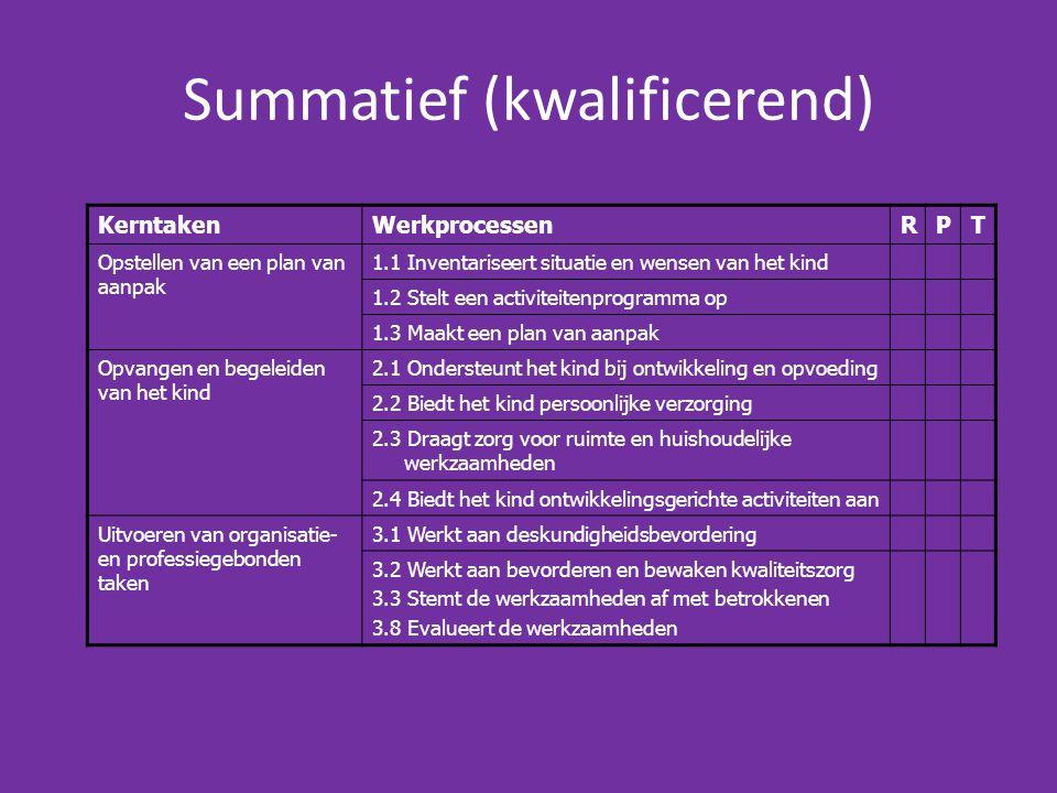 Summatief (kwalificerend) KerntakenWerkprocessenRPT Opstellen van een plan van aanpak 1.1 Inventariseert situatie en wensen van het kind 1.2 Stelt een