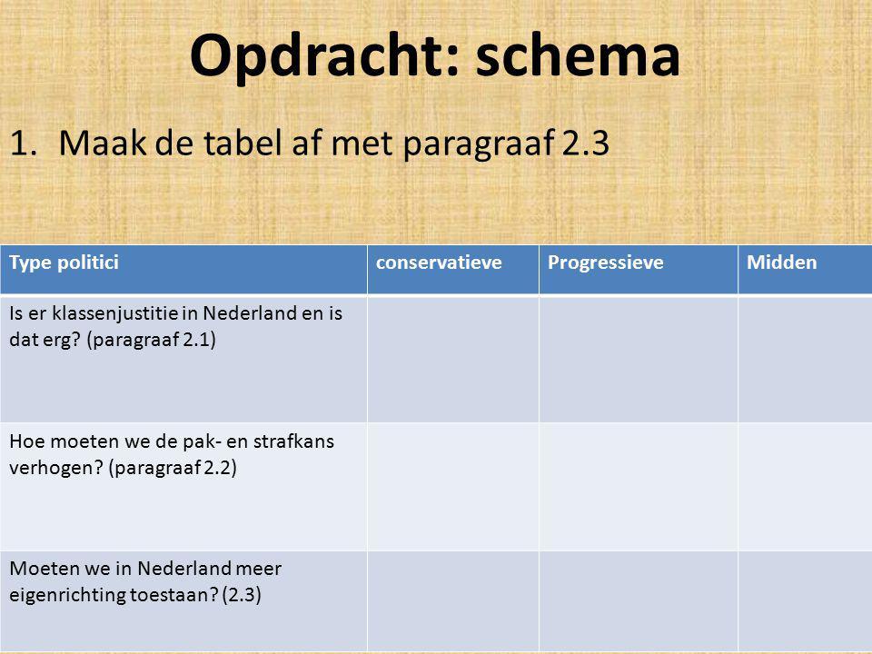 Opdracht: schema 1.Maak de tabel af met paragraaf 2.3 Type politiciconservatieveProgressieveMidden Is er klassenjustitie in Nederland en is dat erg.