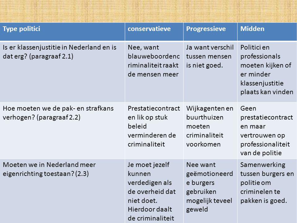 Par 3.2: de hoofdpunten VN om veiligheid en grondrechten van burgers overal te verdedigen.
