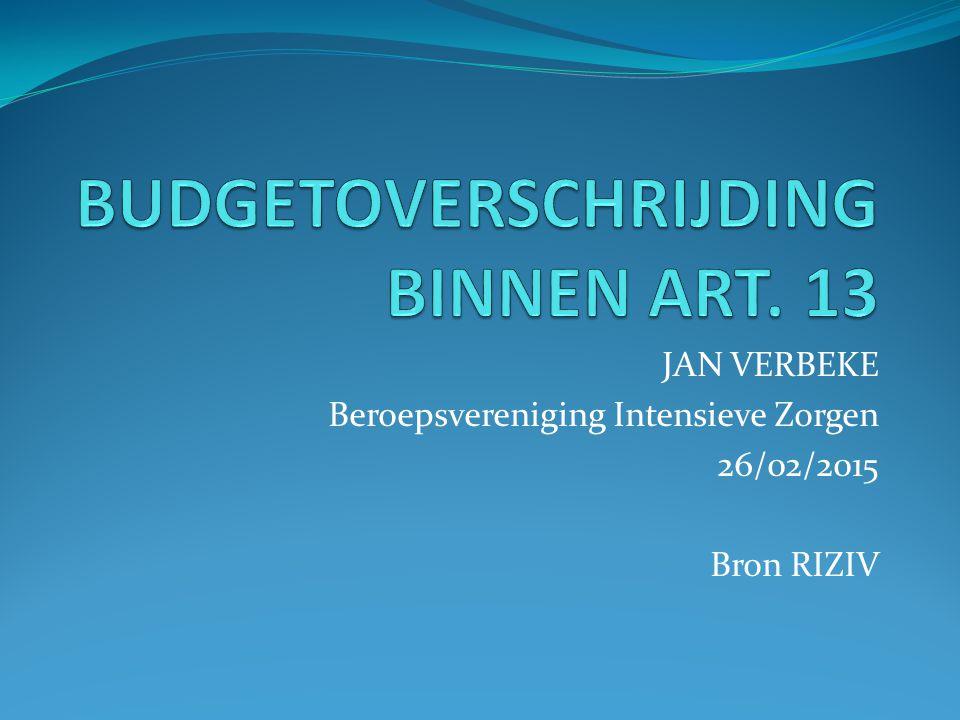 Toename 45 miljoen euro 2012-2013