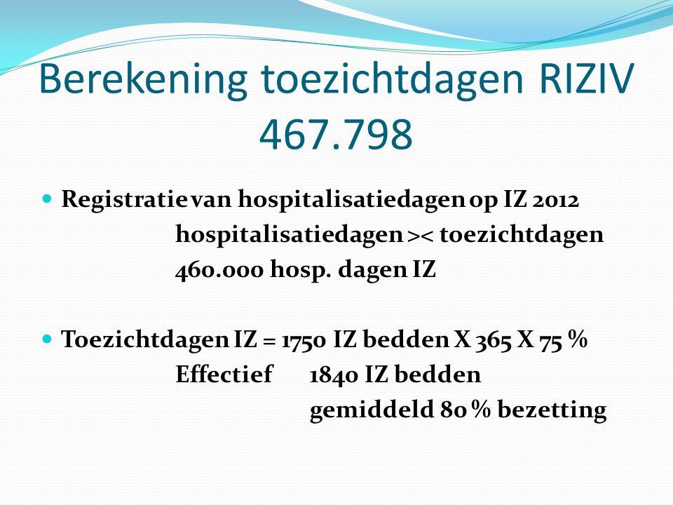 Berekening toezichtdagen RIZIV 467.798 Registratie van hospitalisatiedagen op IZ 2012 hospitalisatiedagen >< toezichtdagen 460.000 hosp.