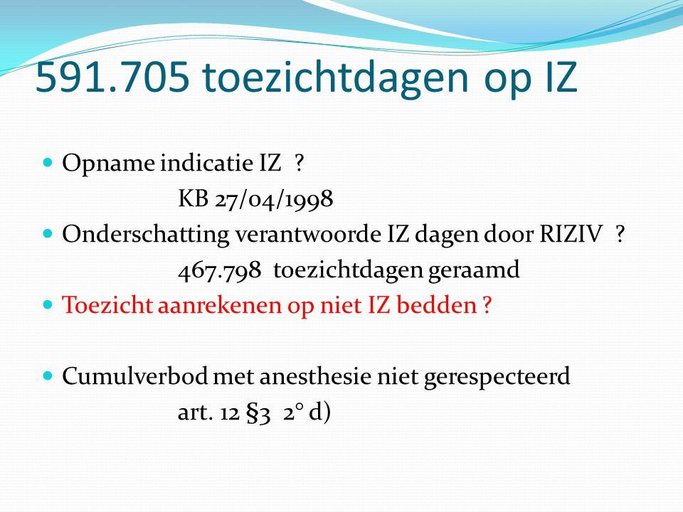 591.705 toezichtdagen op IZ Opname indicatie IZ .