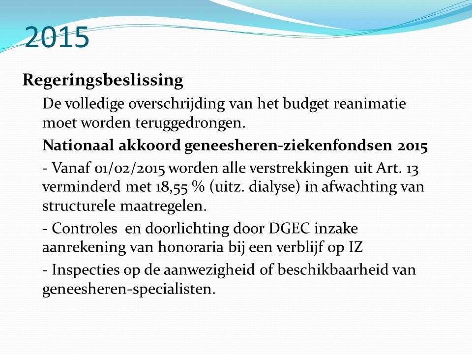 2015 Regeringsbeslissing De volledige overschrijding van het budget reanimatie moet worden teruggedrongen.
