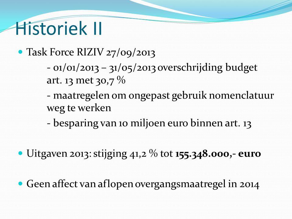 Historiek II Task Force RIZIV 27/09/2013 - 01/01/2013 – 31/05/2013 overschrijding budget art.