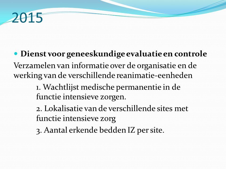 2015 Dienst voor geneeskundige evaluatie en controle Verzamelen van informatie over de organisatie en de werking van de verschillende reanimatie-eenheden 1.