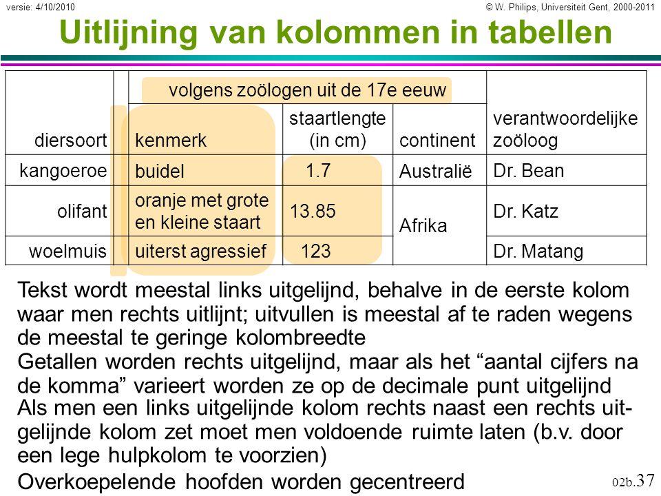 © W. Philips, Universiteit Gent, 2000-2011versie: 4/10/2010 02b. 37 Als men een links uitgelijnde kolom rechts naast een rechts uit- gelijnde kolom ze