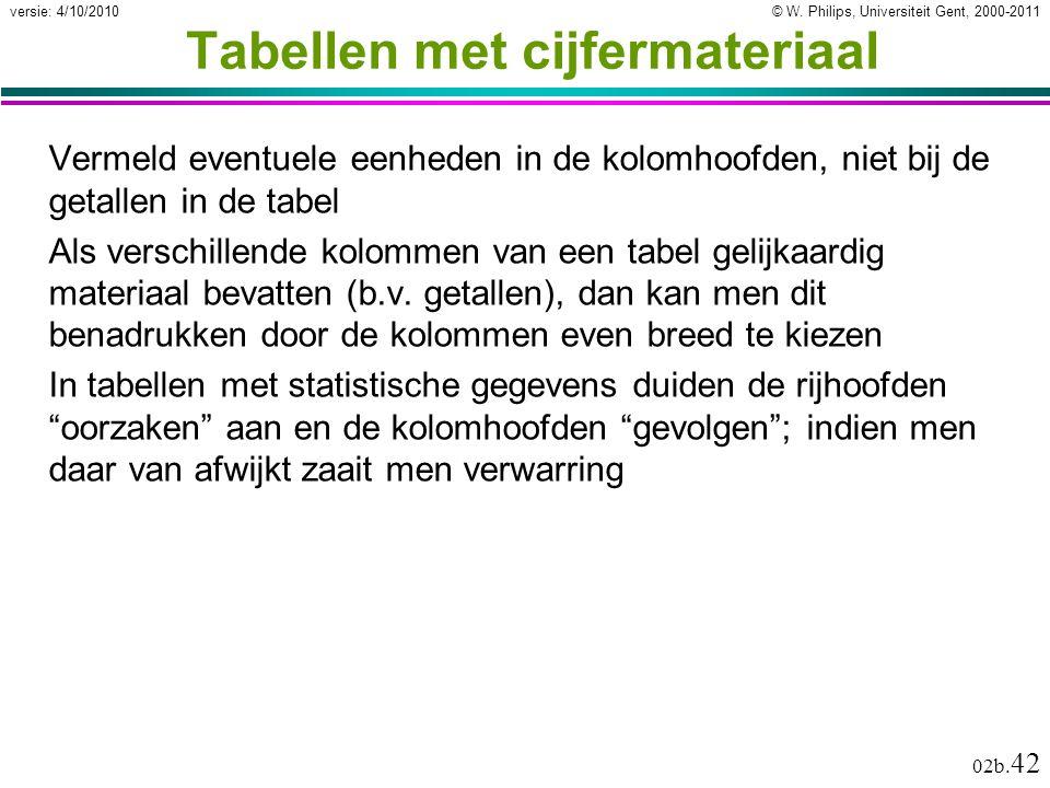 © W. Philips, Universiteit Gent, 2000-2011versie: 4/10/2010 02b. 42 Tabellen met cijfermateriaal Vermeld eventuele eenheden in de kolomhoofden, niet b