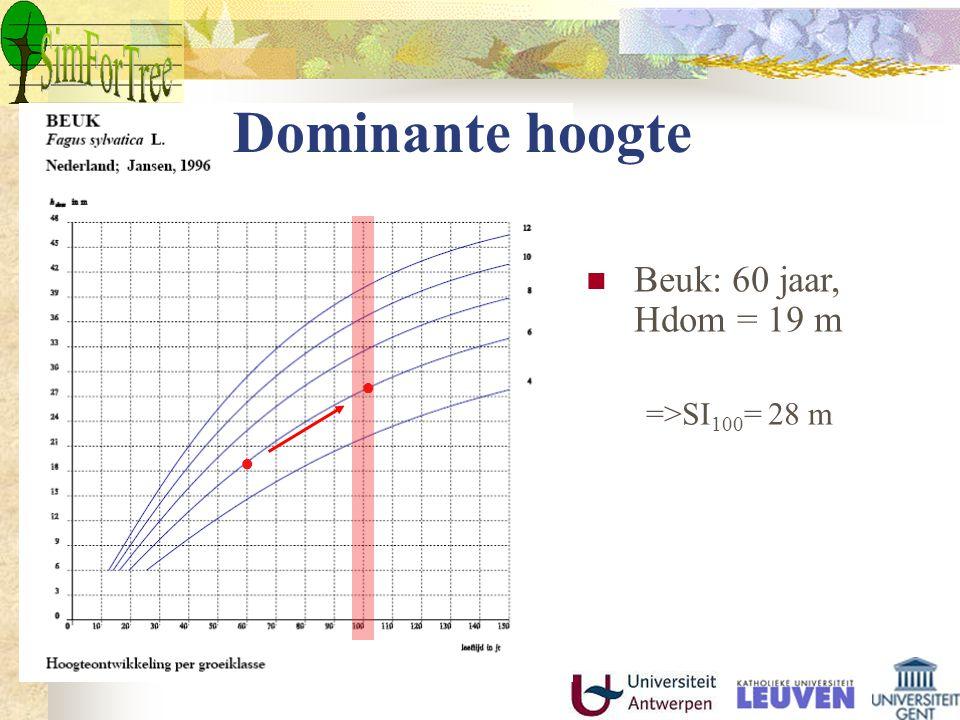 ● ● Dominante hoogte Beuk: 60 jaar, Hdom = 19 m =>SI 100 = 28 m