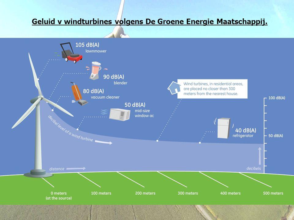 Geluid v windturbines volgens De Groene Energie Maatschappij.