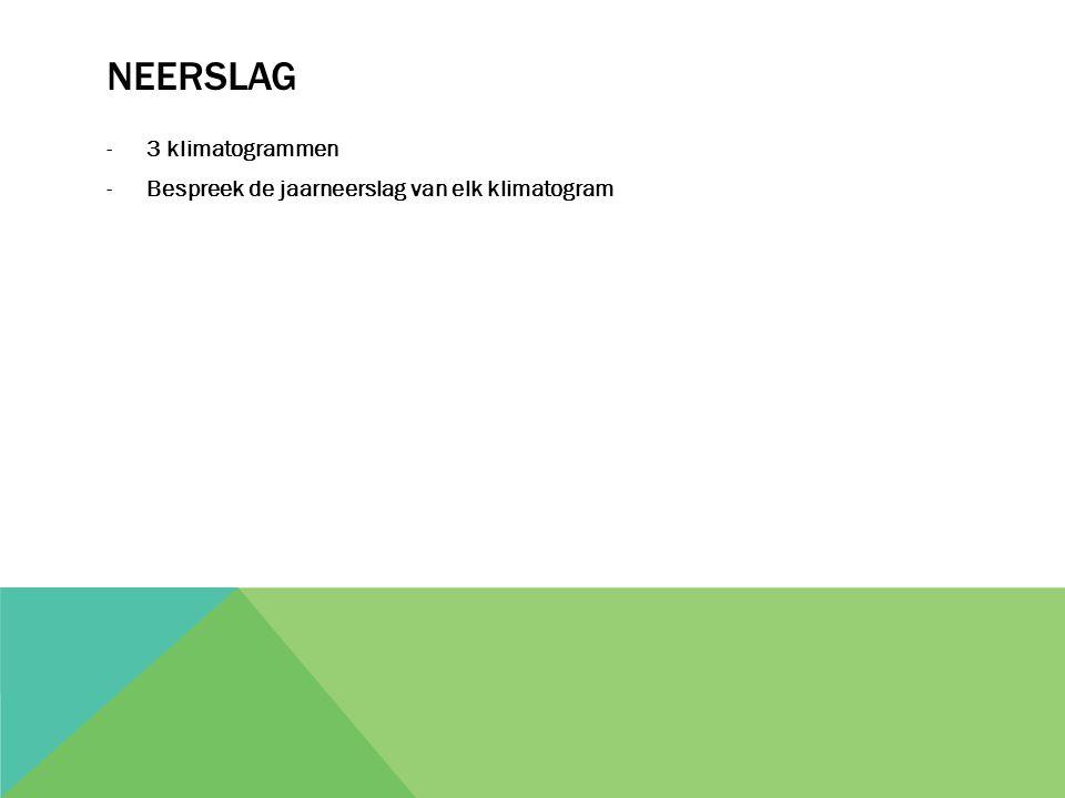 NEERSLAG -3 klimatogrammen -Bespreek de jaarneerslag van elk klimatogram