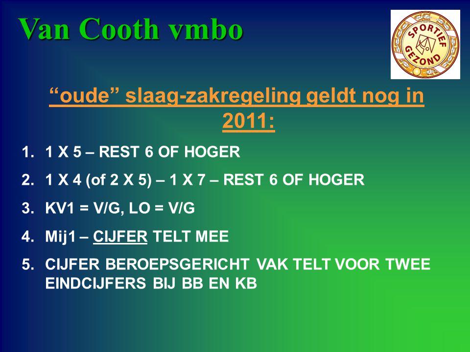 Van Cooth vmbo HEREXAMEN – VOOR ALLE LEERWEGEN IN 1 ALGEMEEN VAK.