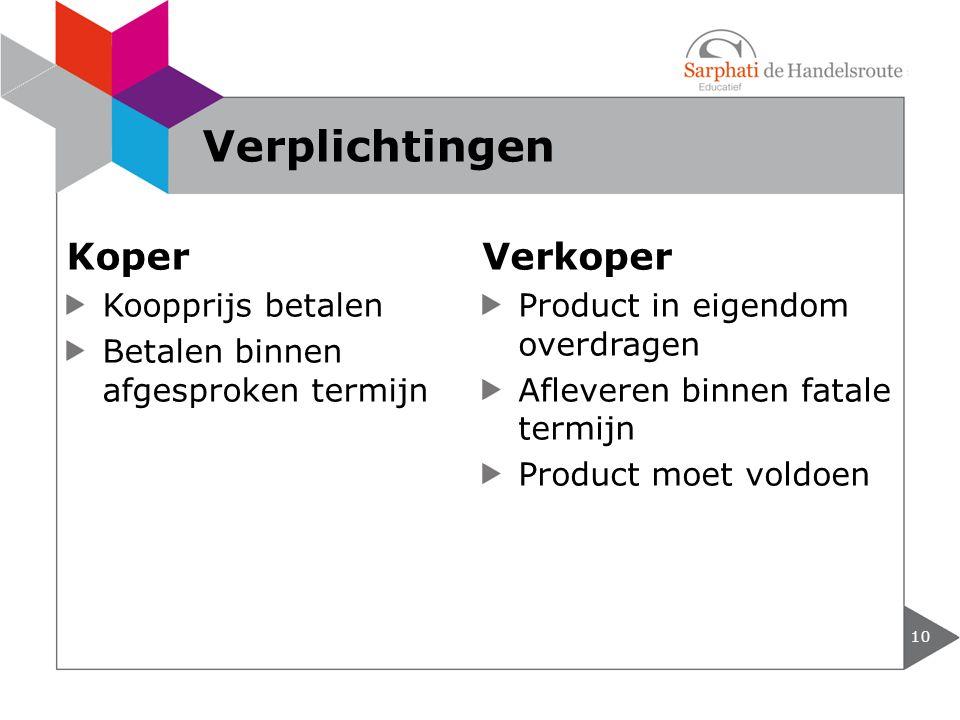 Koper Koopprijs betalen Betalen binnen afgesproken termijn 10 Verplichtingen Verkoper Product in eigendom overdragen Afleveren binnen fatale termijn P