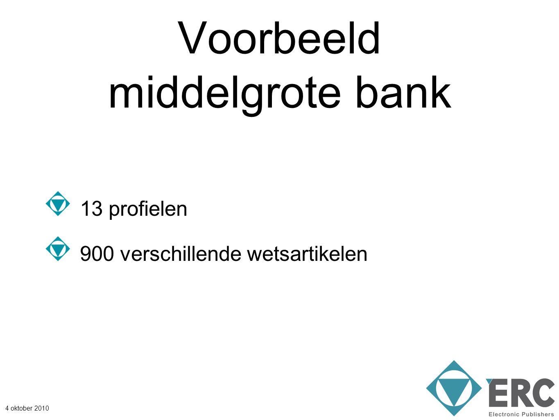 4 oktober 2010 Voorbeeld middelgrote bank 13 profielen 900 verschillende wetsartikelen