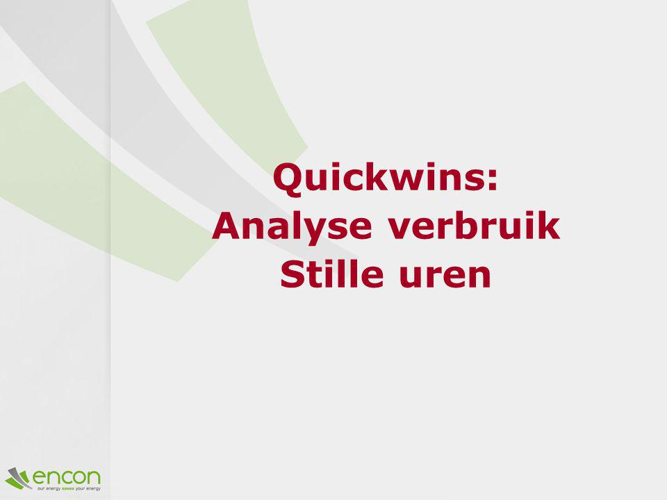 Quickwins: Analyse verbruik Stille uren