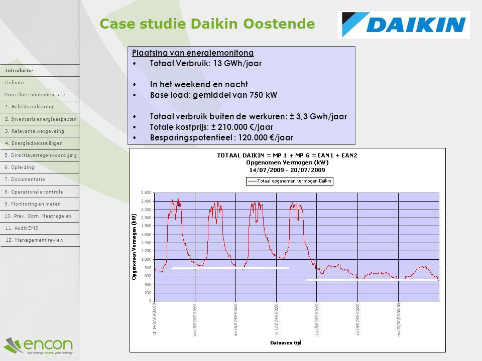 Case studie Daikin Oostende Plaatsing van energiemonitong Totaal Verbruik: 13 GWh/jaar In het weekend en nacht Base load: gemiddel van 750 kW Totaal v