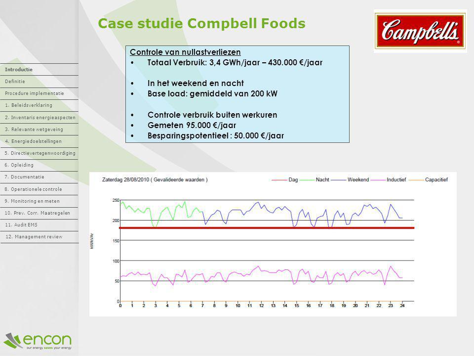 Case studie Compbell Foods Controle van nullastverliezen Totaal Verbruik: 3,4 GWh/jaar – 430.000 €/jaar In het weekend en nacht Base load: gemiddeld v