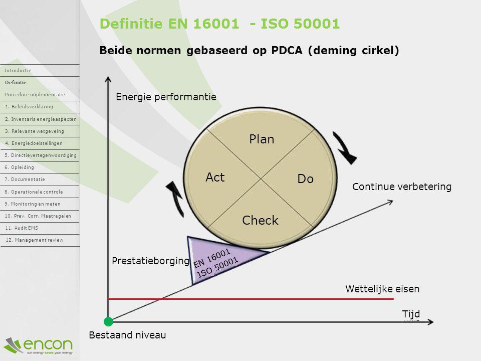 Definitie EN 16001 - ISO 50001 Beide normen gebaseerd op PDCA (deming cirkel) Plan Do Check Act EN 16001 ISO 50001 Continue verbetering Prestatieborgi