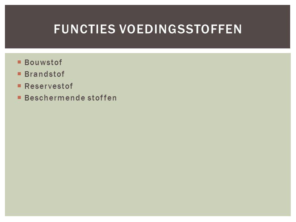  Bouwstof  Brandstof  Reservestof  Beschermende stoffen FUNCTIES VOEDINGSSTOFFEN