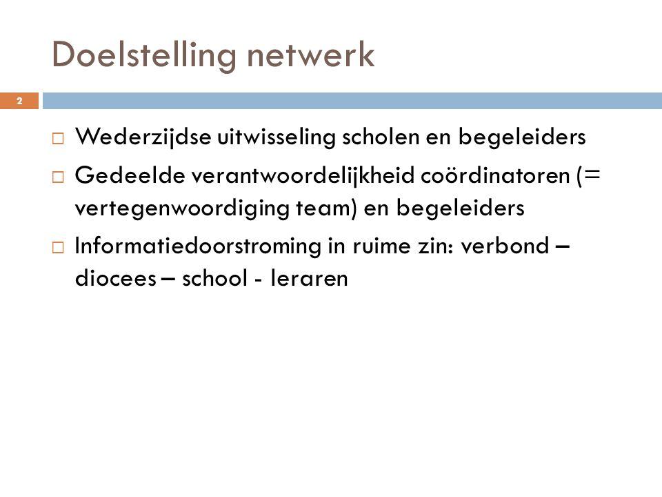 Doelstelling netwerk 2  Wederzijdse uitwisseling scholen en begeleiders  Gedeelde verantwoordelijkheid coördinatoren (= vertegenwoordiging team) en