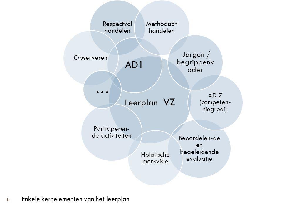6 Leerplan VZ Respectvol handelen AD1 Beoordelen-de en begeleidende evaluatie Methodisch handelen Observeren Holistische mensvisie Participeren- de ac