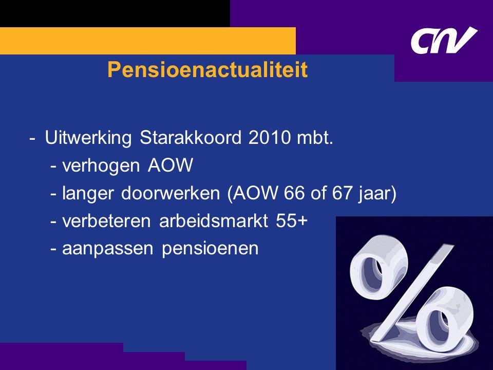 12 Pensioenactualiteit -Uitwerking Starakkoord 2010 mbt. - verhogen AOW - langer doorwerken (AOW 66 of 67 jaar) - verbeteren arbeidsmarkt 55+ - aanpas