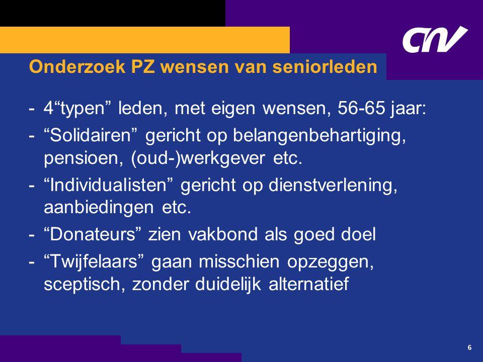 6 Onderzoek PZ wensen van seniorleden -4 typen leden, met eigen wensen, 56-65 jaar: - Solidairen gericht op belangenbehartiging, pensioen, (oud-)werkgever etc.