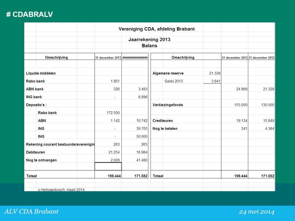 # CDABRALV ALV CDA Brabant24 mei 2014