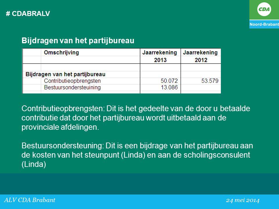 # CDABRALV ALV CDA Brabant24 mei 2014 Bijdragen van het partijbureau Contributieopbrengsten: Dit is het gedeelte van de door u betaalde contributie dat door het partijbureau wordt uitbetaald aan de provinciale afdelingen.