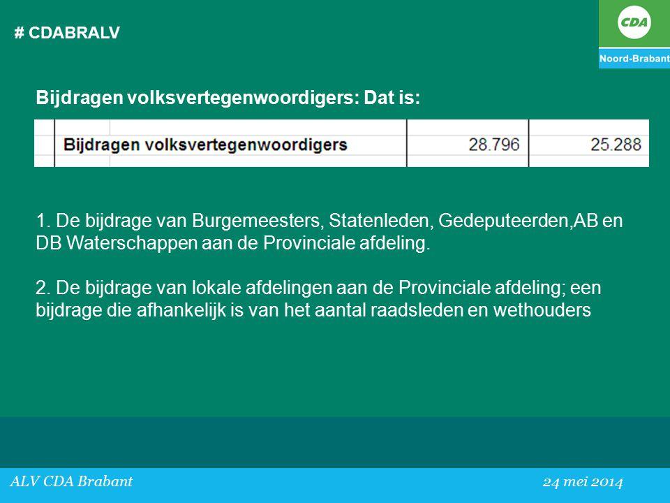 # CDABRALV ALV CDA Brabant24 mei 2014 Bijdragen volksvertegenwoordigers: Dat is: 1.