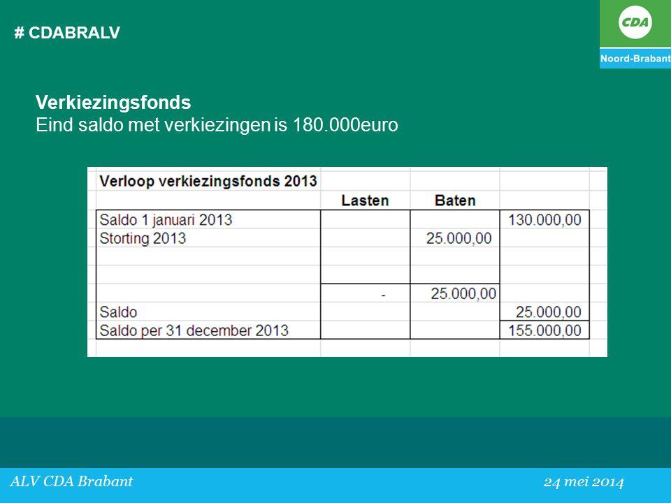 # CDABRALV ALV CDA Brabant24 mei 2014 Verkiezingsfonds Eind saldo met verkiezingen is 180.000euro