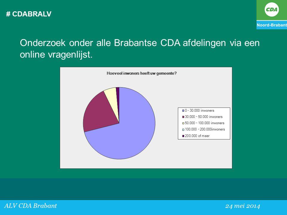 # CDABRALV ALV CDA Brabant 24 mei 2014 Onderzoek onder alle Brabantse CDA afdelingen via een online vragenlijst.
