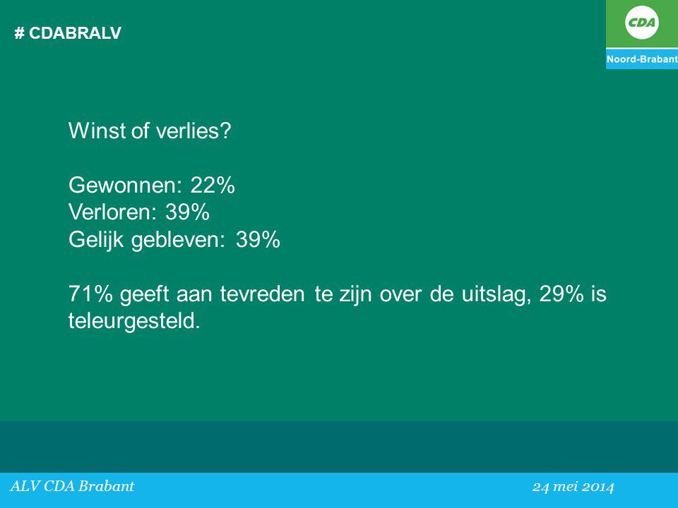 # CDABRALV ALV CDA Brabant 24 mei 2014 Winst of verlies.