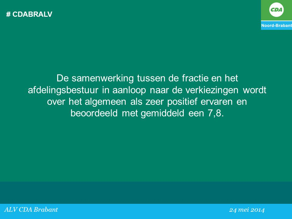 # CDABRALV ALV CDA Brabant 24 mei 2014 De samenwerking tussen de fractie en het afdelingsbestuur in aanloop naar de verkiezingen wordt over het algemeen als zeer positief ervaren en beoordeeld met gemiddeld een 7,8.
