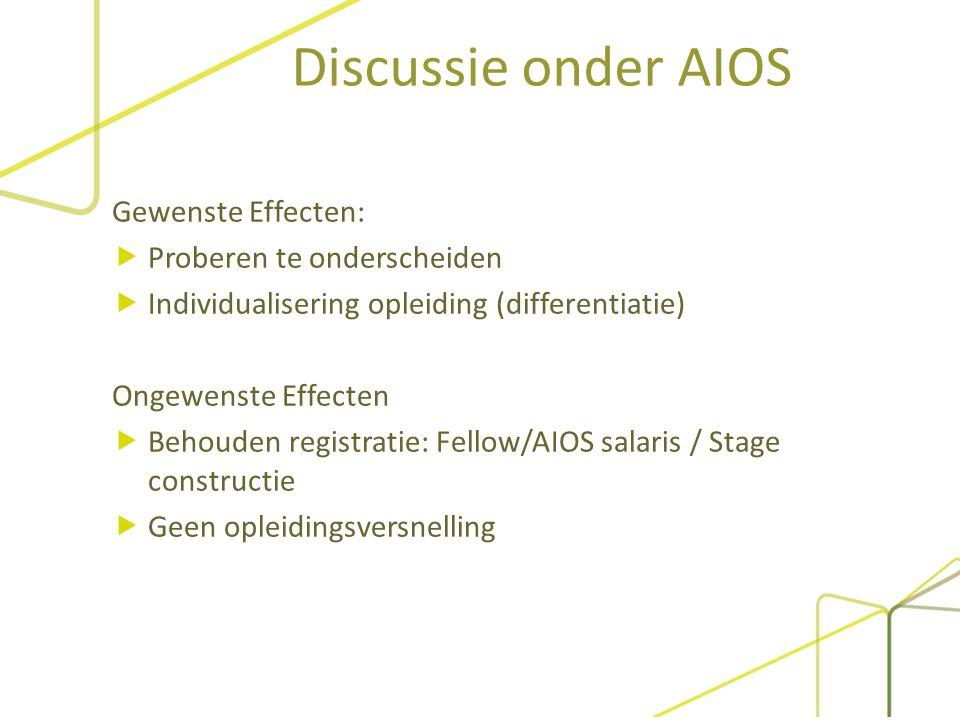 Discussie onder AIOS Gewenste Effecten:  Proberen te onderscheiden  Individualisering opleiding (differentiatie) Ongewenste Effecten  Behouden regi