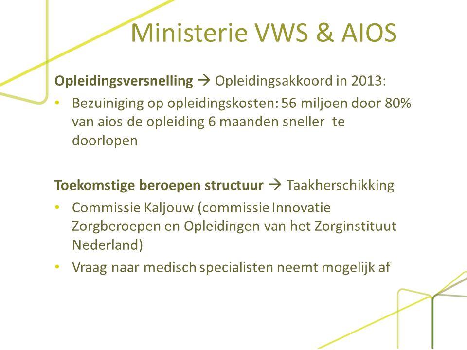 Ministerie VWS & AIOS Opleidingsversnelling  Opleidingsakkoord in 2013: Bezuiniging op opleidingskosten: 56 miljoen door 80% van aios de opleiding 6
