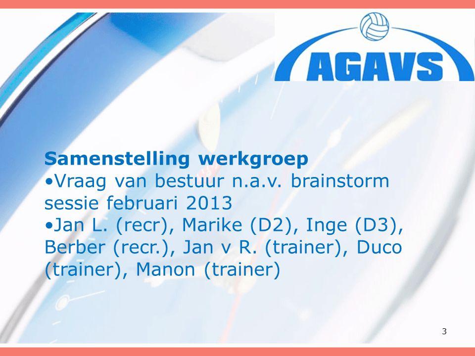 Samenstelling werkgroep Vraag van bestuur n.a.v. brainstorm sessie februari 2013 Jan L.
