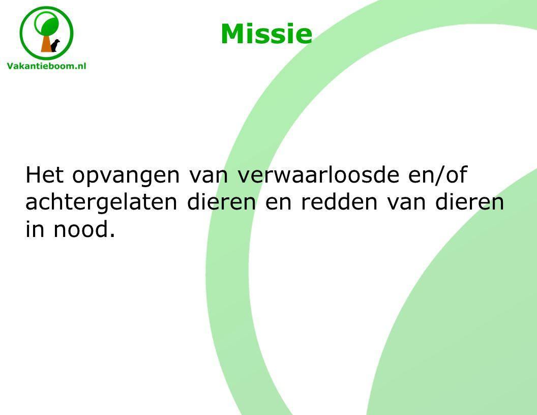 Doel? Traffic genereren naar de website www.vakantieboom.nl