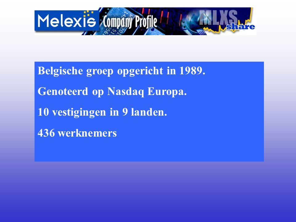 Belgische groep opgericht in 1989. Genoteerd op Nasdaq Europa.