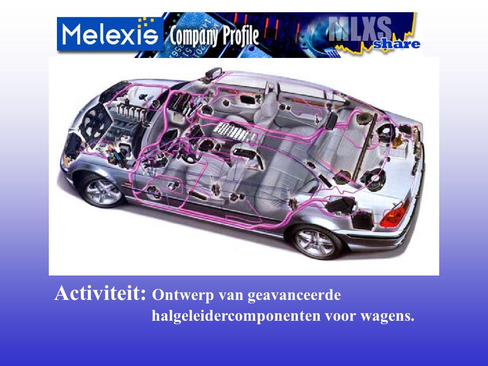 Activiteit: Ontwerp van geavanceerde halgeleidercomponenten voor wagens.