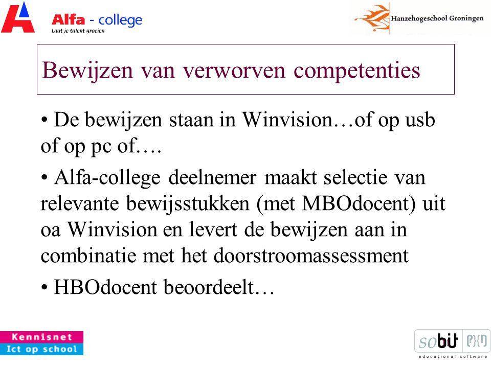 11 Bewijzen van verworven competenties De bewijzen staan in Winvision…of op usb of op pc of….