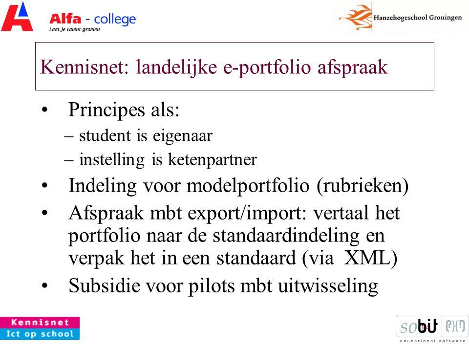 14 Kennisnet: landelijke e-portfolio afspraak Principes als: –student is eigenaar –instelling is ketenpartner Indeling voor modelportfolio (rubrieken) Afspraak mbt export/import: vertaal het portfolio naar de standaardindeling en verpak het in een standaard (via XML) Subsidie voor pilots mbt uitwisseling