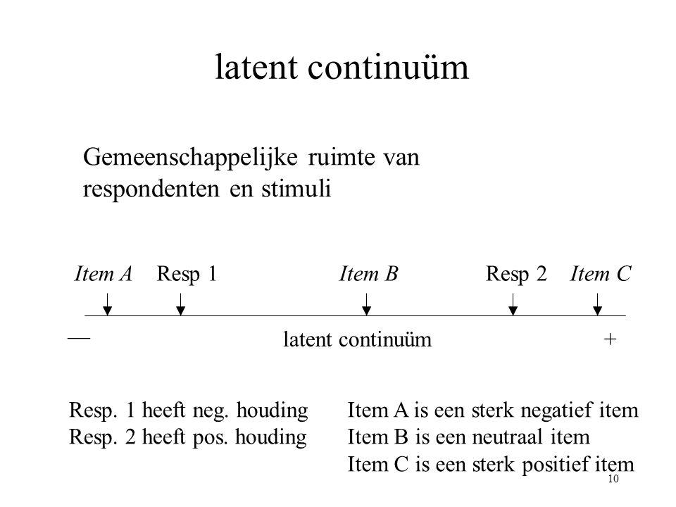 10 latent continuüm Gemeenschappelijke ruimte van respondenten en stimuli Resp 1Resp 2 Item A is een sterk negatief item Item B is een neutraal item I